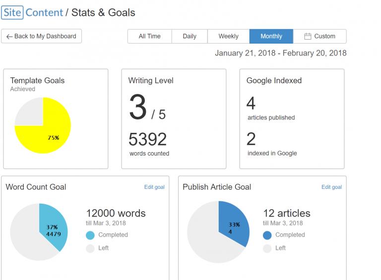 site-content-stats-goals
