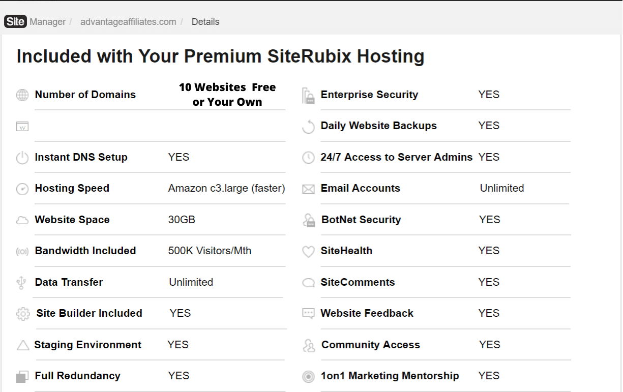 10 Website in Total in WA premium membership