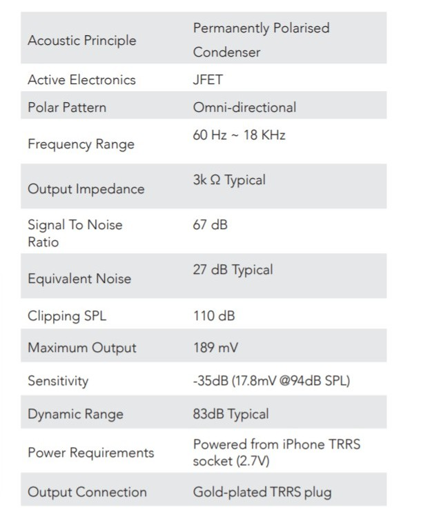 specifications of rode microphones