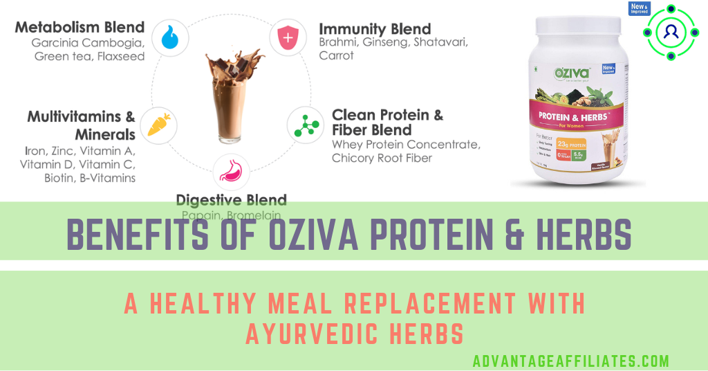 oziva protein