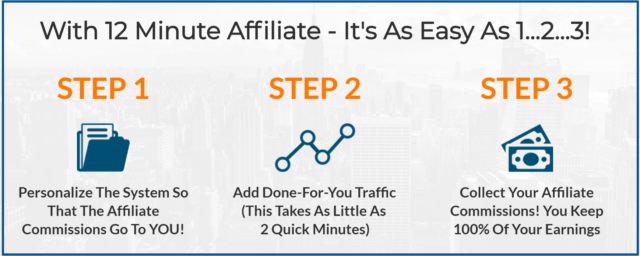 (12) Minute Affiliate how it works