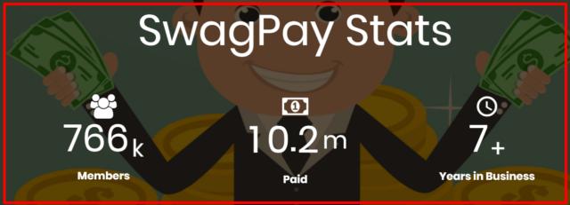 Swagpay review fake data