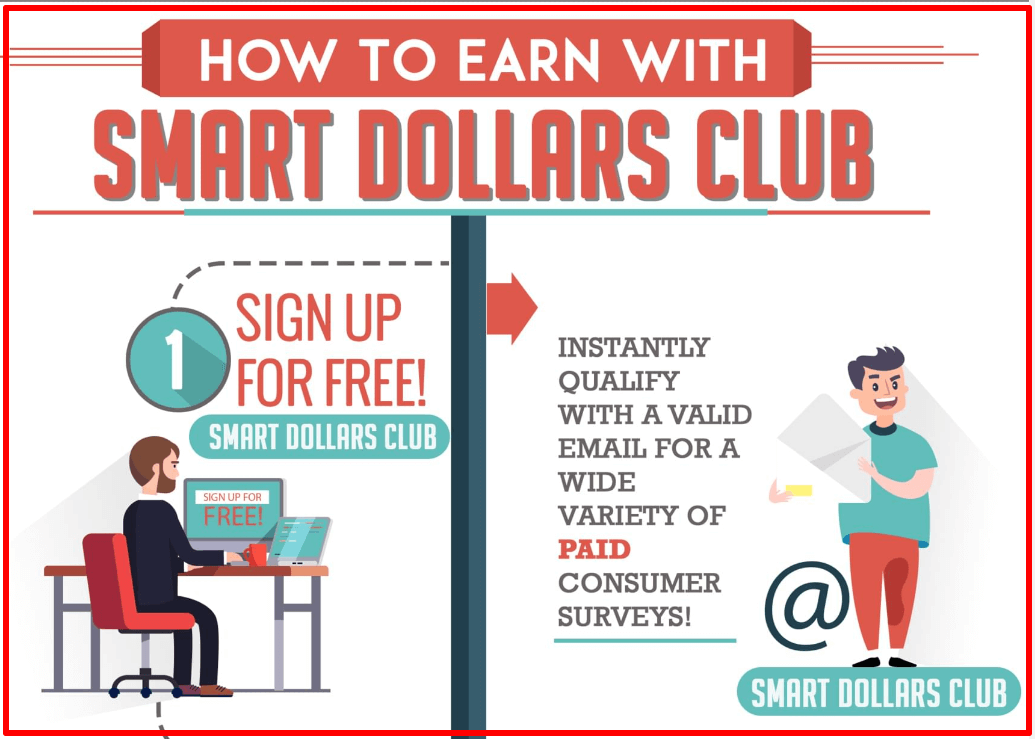 landing page of smart dollars club