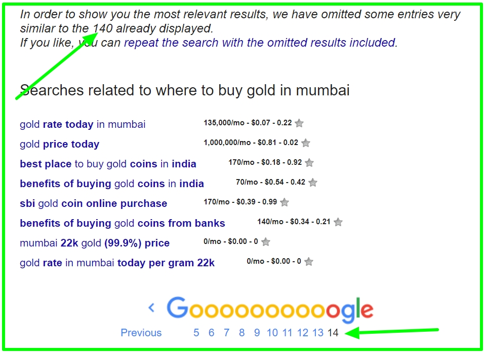 page number results where to buy gold in mumbai - Google Search (4)