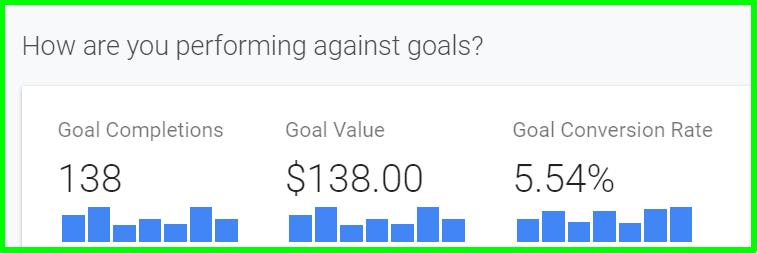goal conversion tracking through ga