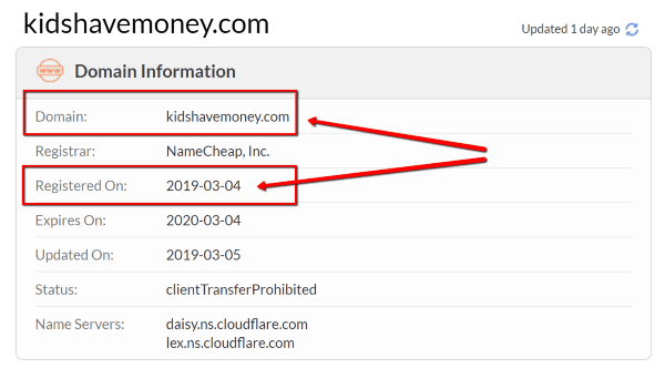 whois of kids have money