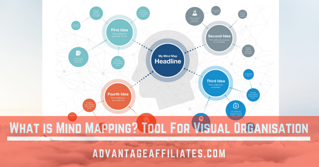 feature image of mind mapping
