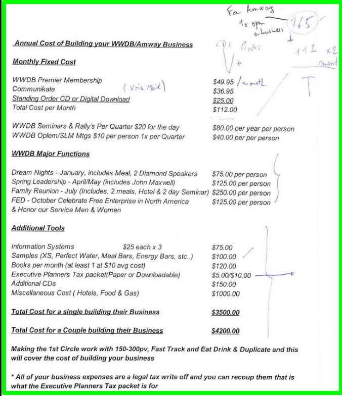 wwdb costs