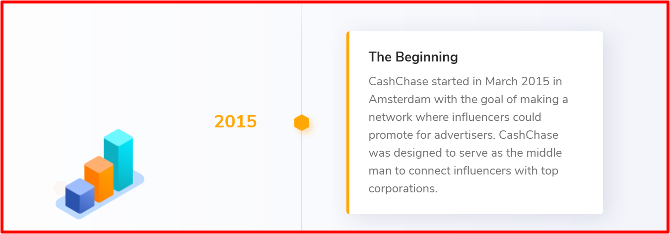 cashchase about me page
