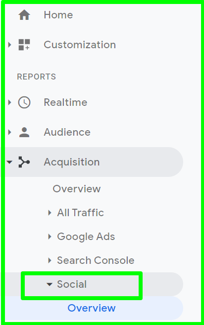 google analytics data for social engagement