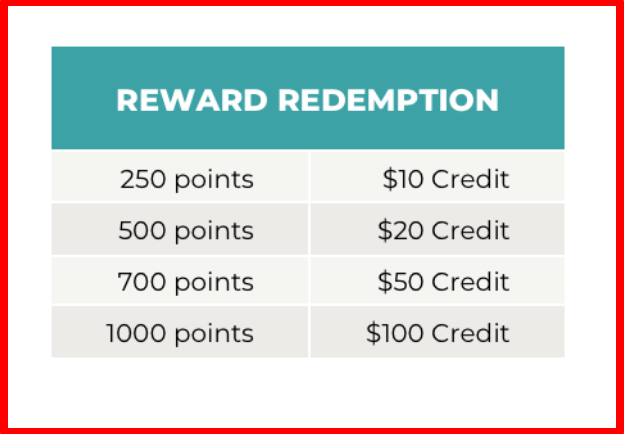 youngevity mlm review - rewards redemption