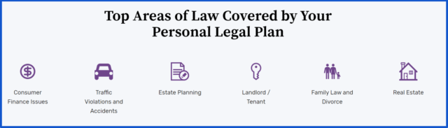 legalshield review-covers many areas