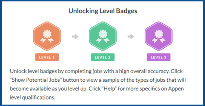 Appen-micro-Tasks-Review-–-badges-