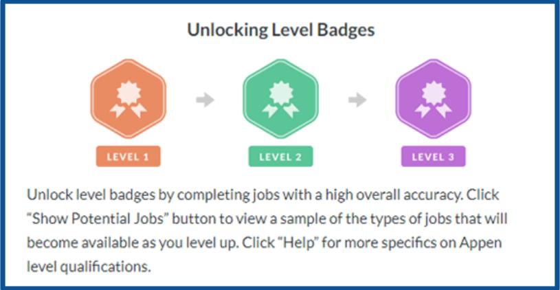 Appen-micro-Tasks-Review-–-badges-