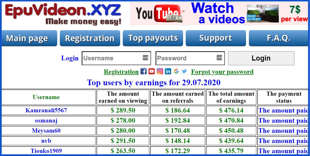 epuvideon-xyz-top earners1