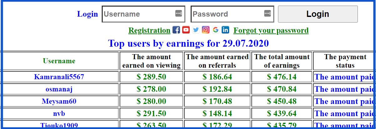 epuvideon-xyz-top earnings