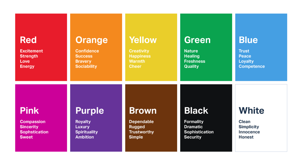 typography and colours_colour meanings
