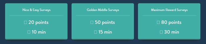 yuno-surveys-paid-surveys