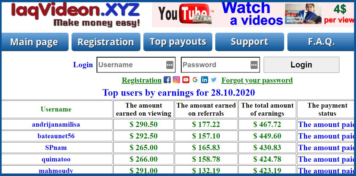 review-iaqvideon-xyz-top earners-