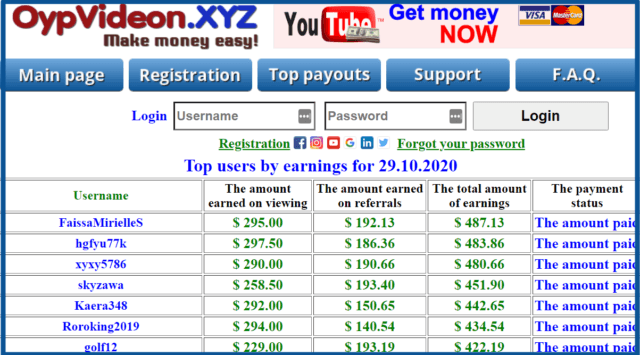 review-oypvideon-xyz-top payouts-