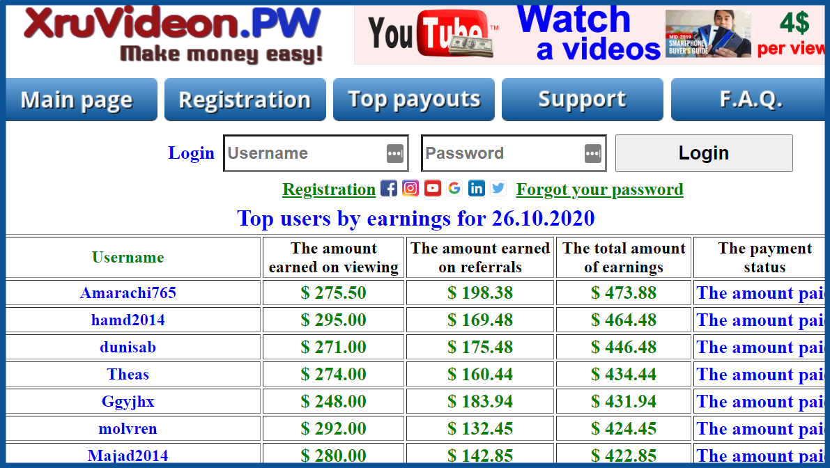 review-xruvideon-pw-top earners-