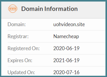 Whois-uohvideon-site
