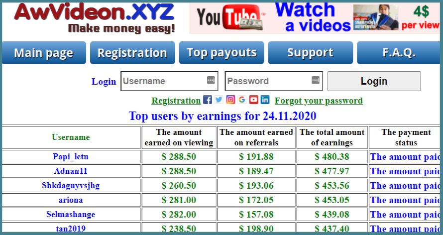 -awvideon-xyz-top earners