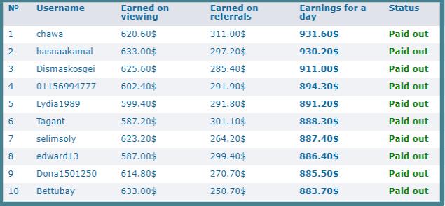 top earners 1