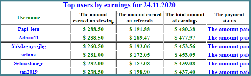 top earners-atvideon-xyz