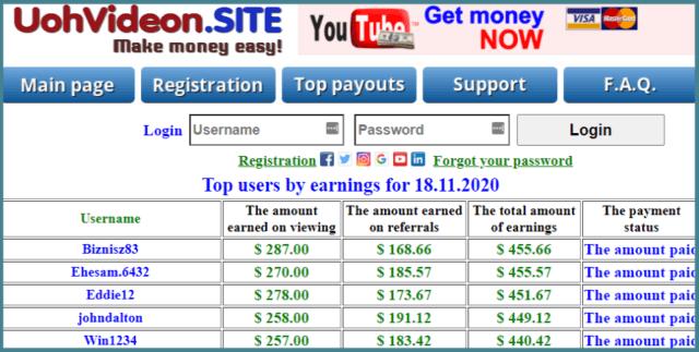 uohvideon-top earners